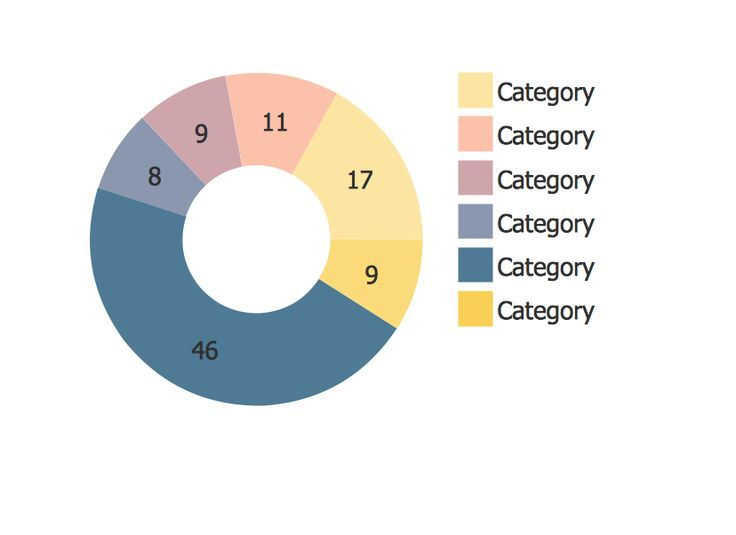 12 best graphs and charts pie charts images on pinterest pie donut chart template ccuart Gallery