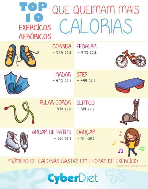 Exercícios aeróbicos para queimar calorias. Mais dicas como essa em https://www.facebook.com/cyberdietoficial