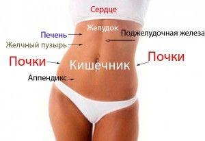 Почему болит живот: Если боль отдает в пах — идет камень, вокруг пупка — колика.