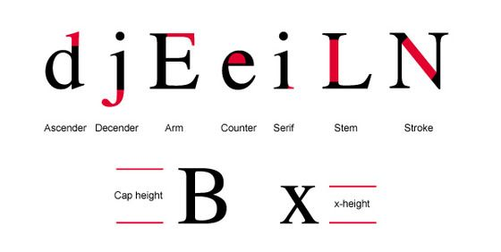 On the Creative Market Blog - What is typography?
