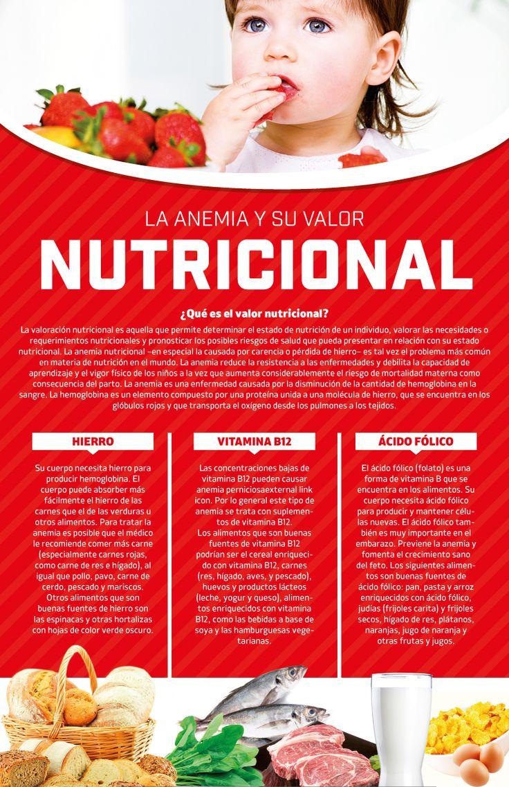 Póster valor nutricional de la anemia