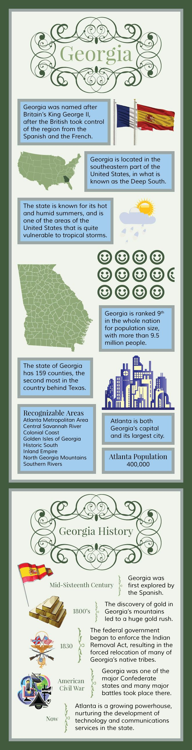 Infographic of Georgia Fast Facts