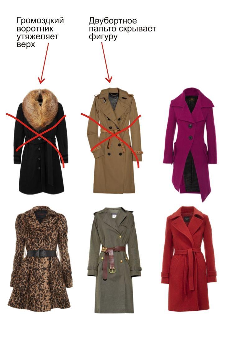 """дневник моды и стиля: Леди-Х. Одежда для женщин с типом фигуры """"песочные часы"""""""