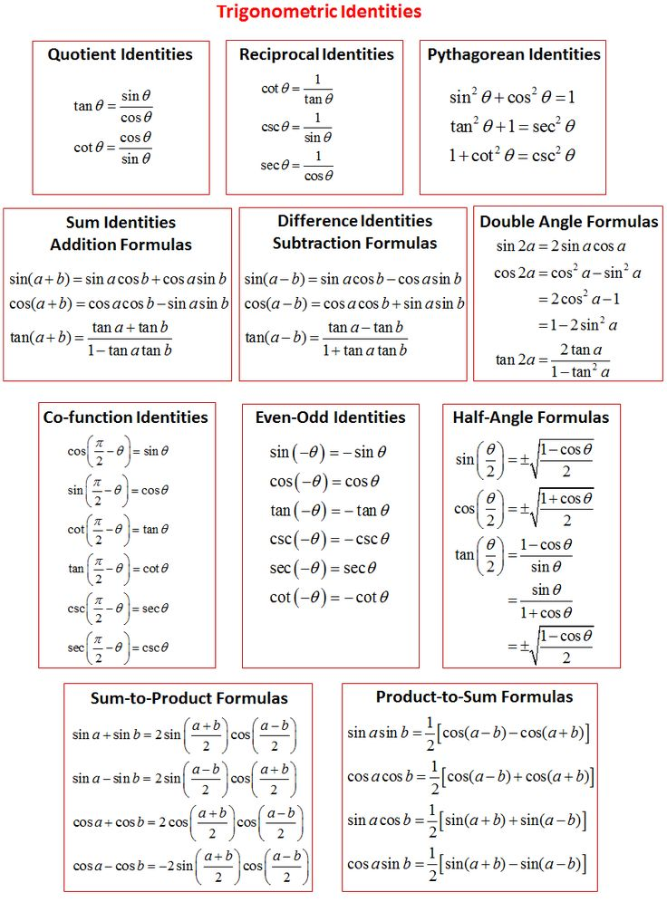 Trig Identities Free Download Math Methods Studying Math