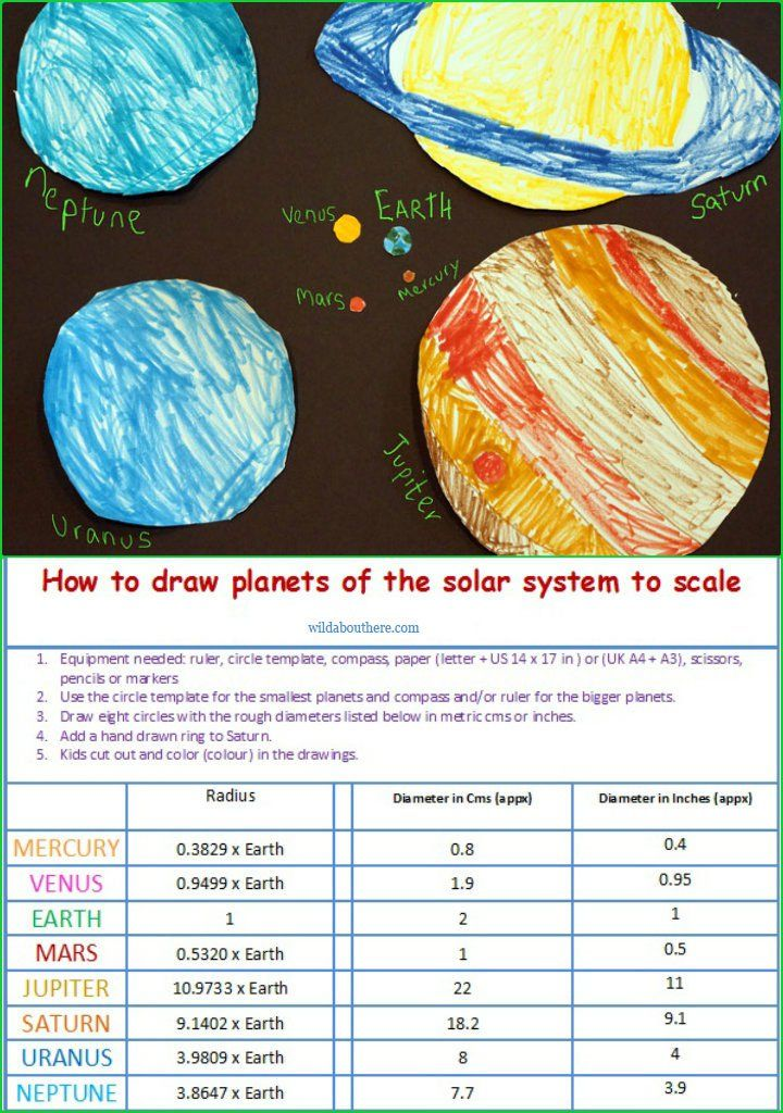 scale drawings of planets - photo #12