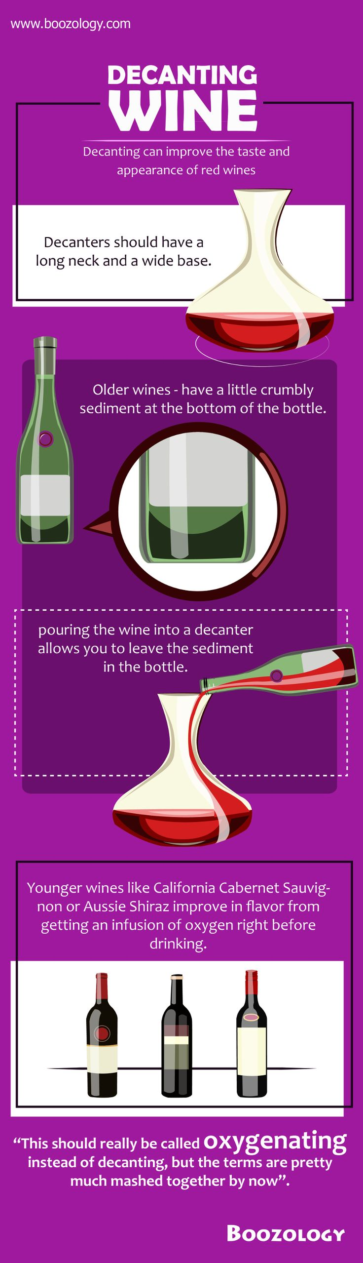 Wine 101: Bigger is better when it comes to glasses, and don't fill a glass more than halfway—you want plenty of room to swirl and sniff. http://www.boozology.com/blog/decanting-wine