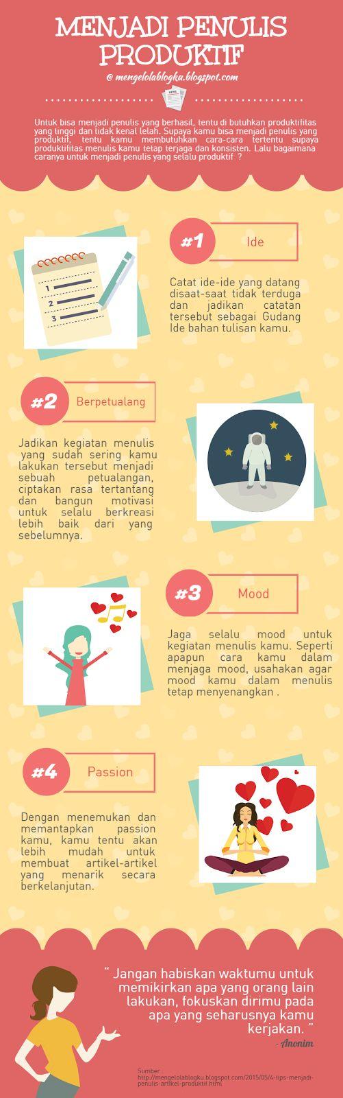 4-tips-menjadi-penulis-produktif