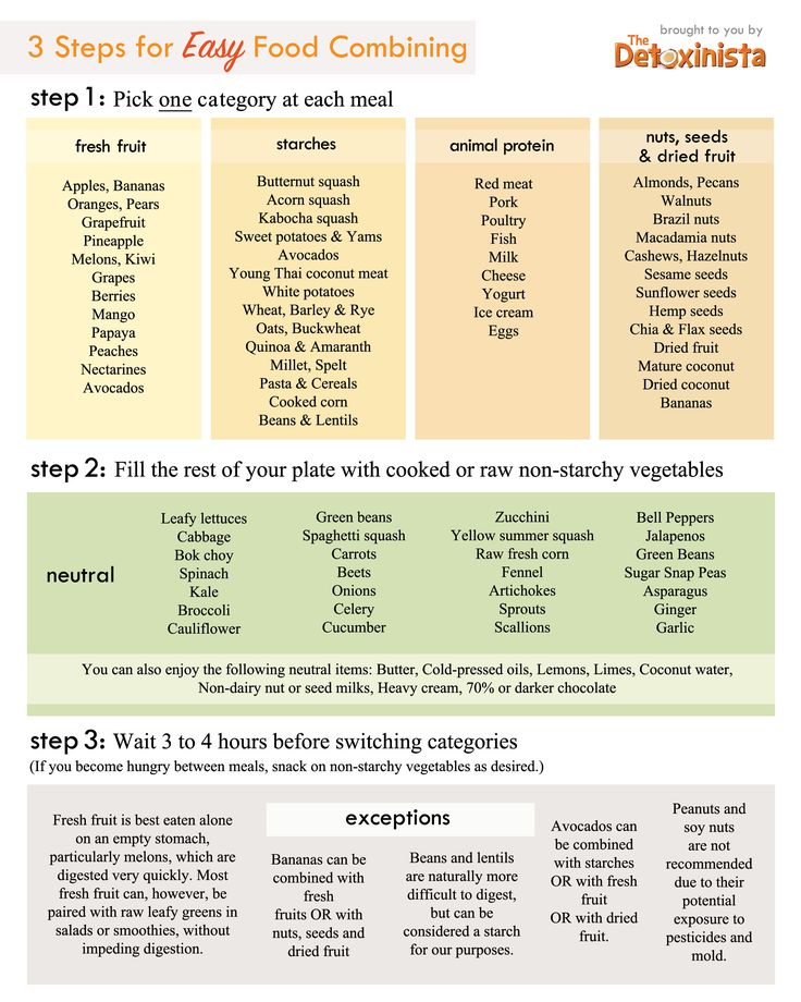 Best 25+ Food combining ideas on Pinterest Food combining chart - potassium rich foods chart