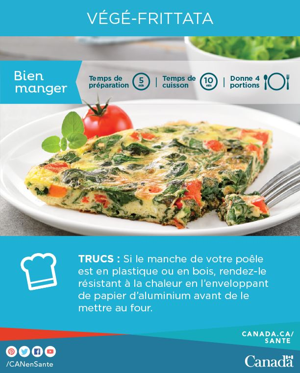 Les œufs ne sont pas que pour le déjeuner. Essayez cette recette délicieuse pour votre dîner ou votre souper http://www.canadiensensante.gc.ca/eating-nutrition/healthy-eating-saine-alimentation/recipes-recettes/vege-frittata-fra.php?_ga=1.170762213.473221005.1419426001&utm_source=pinterest_hcdns&utm_medium=social_en&utm_content=jan8_frittata2&utm_campaign=social_media_14