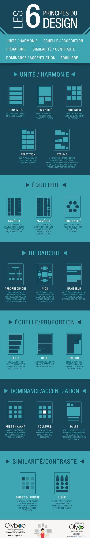 infographie-les-6-principes-du-design