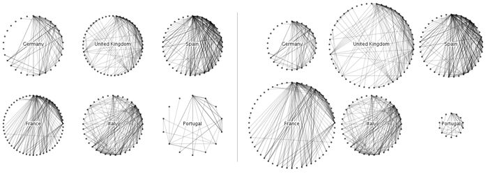 circle-networks-normalized-and-scaled