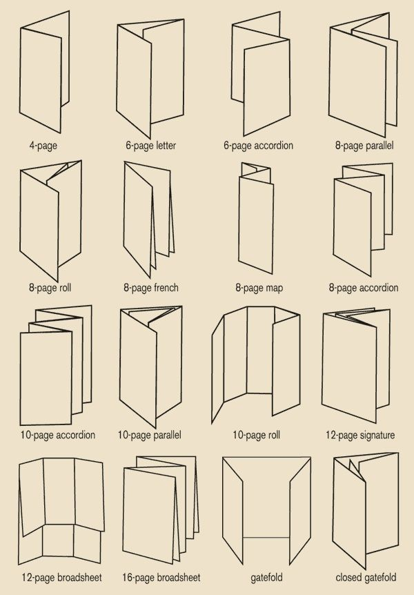 25 best ideas about catalog design on pinterest catalog booklet layout and product catalog. Black Bedroom Furniture Sets. Home Design Ideas