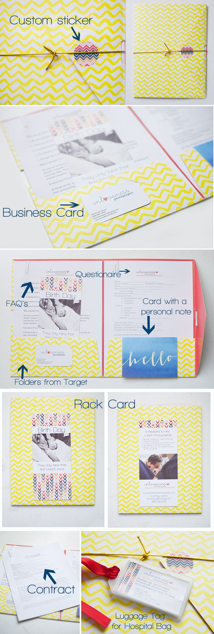 Inloveness Birth Photography Welcome Packet