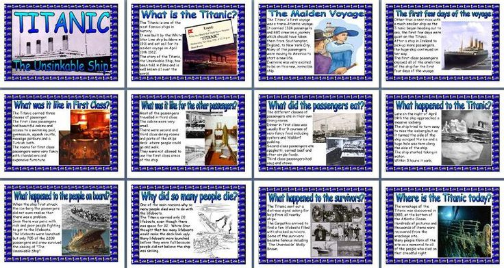 KS2 History Teaching Resource - The Titanic printable classroom display posters for primary schools