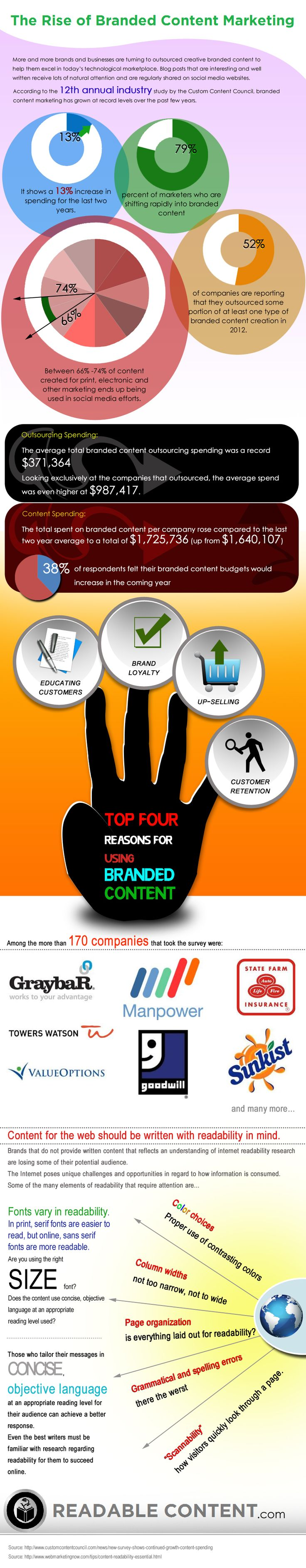 2017 06 fashionplaytes design studio - The Rise Of Branded Content In Marketing A Business Infographic