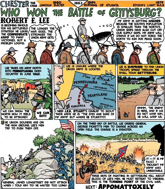 SOLutions: Who won the Battle of Gettysburg?