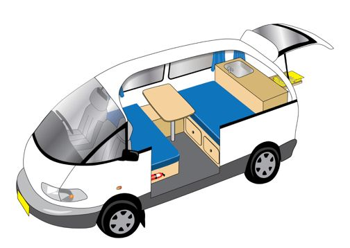 Automatic Camper Van Hire In Sydney Brisbane Cairns And Melbourne From Travelwheels