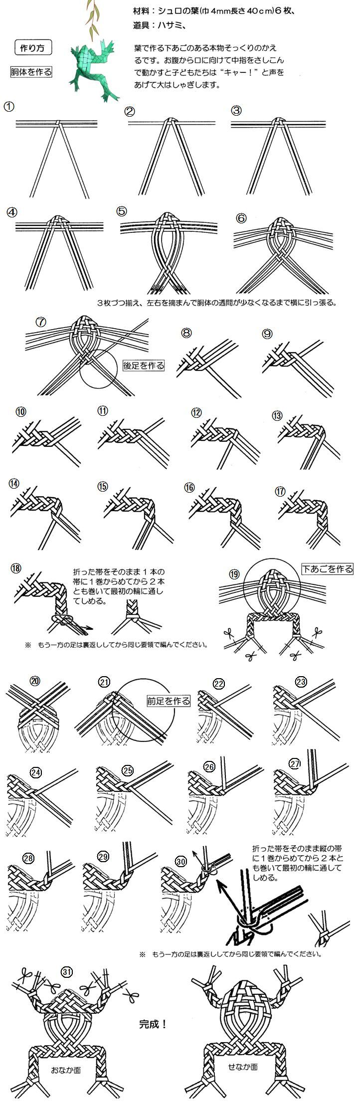 illustrated instructions - woven frog