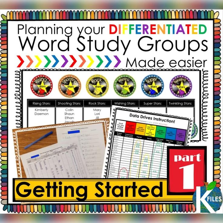 Words Their Way OUR Way PART 1 Getting Started The K