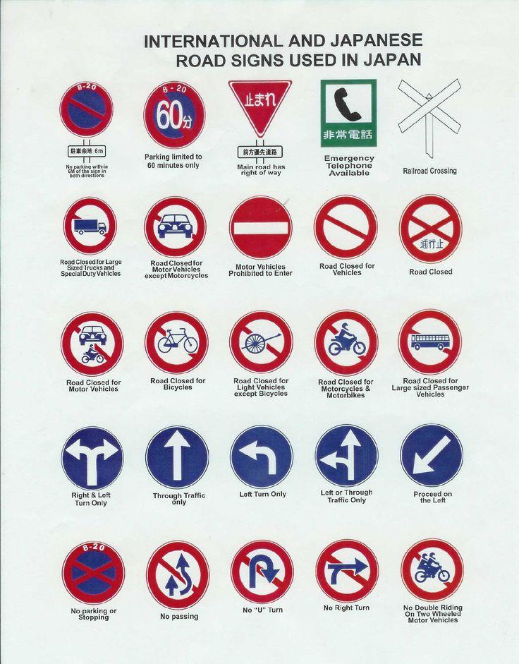 http://housingjapan.com/wp-content/uploads/2010/05/japanese-road-signs.jpg #Japanese #language