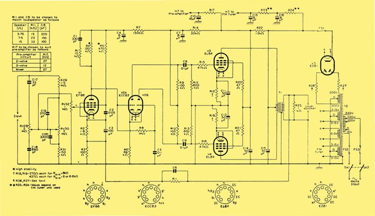 Mullard 5-10. Dez Watt Amplifier