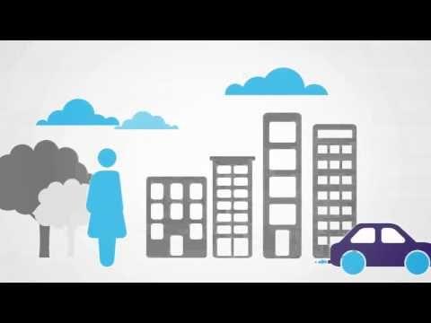 ¿Qué es la Innovacion? - Proyecto Alianza por la Innovación - YouTube