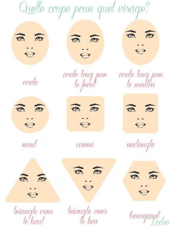 Quelle coiffure choisir pour mon visage