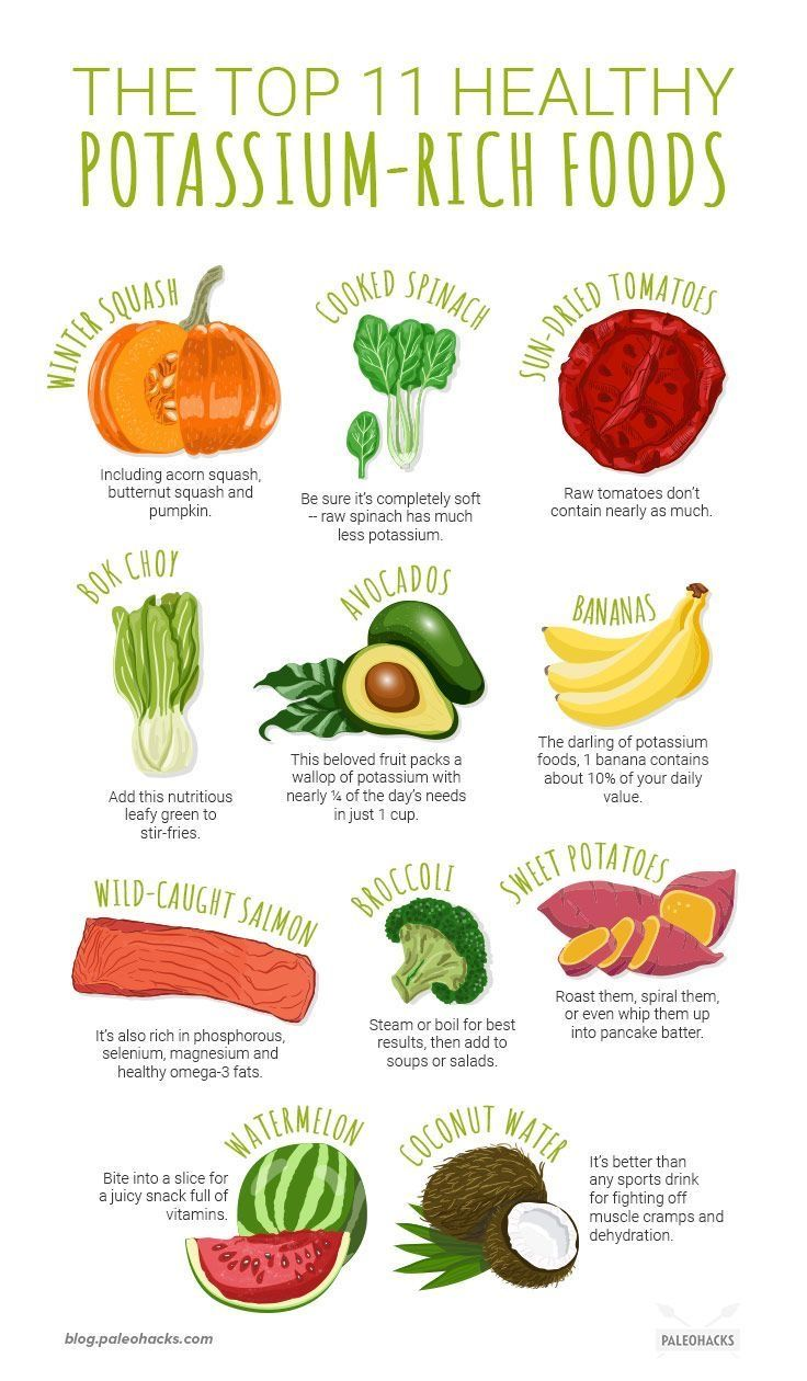 Healthy food to eat in 2020 Potassium rich foods