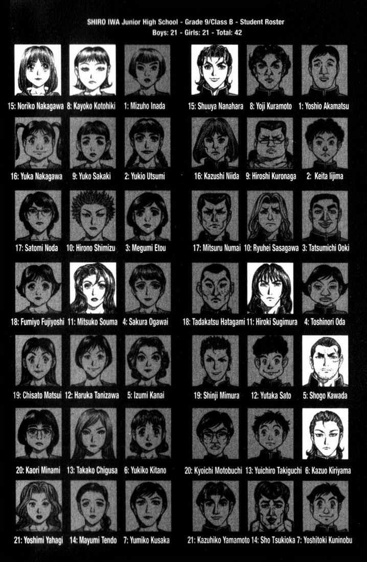 Battle Royale Manga