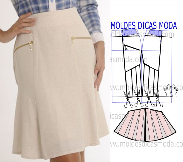 Em primeiro lugar analisem a execução do molde de saia branca, que está explicada com grande rigor e em pormenor no desenho, para que concluam a modelagem.