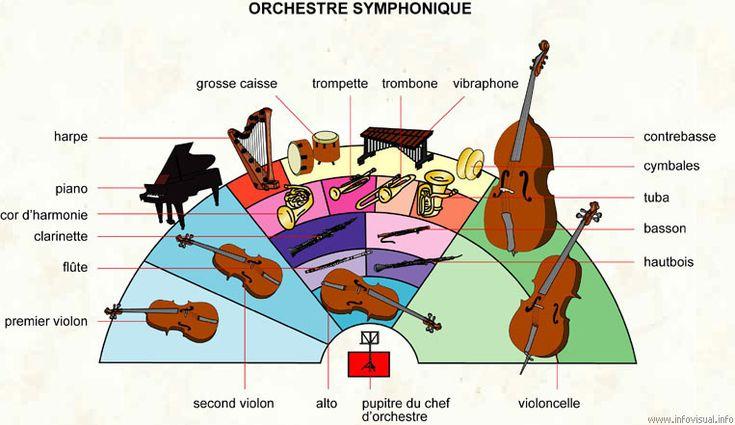 Orchestre symphonique: