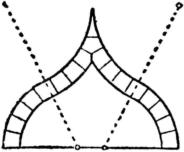 Ogee Arch Clipart Etc Arch Islamic Design Islamic Culture