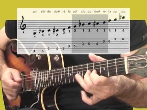 Cours de guitare pour débutants. Les exercices de cette méthode sont faits pour la guitare acoustique et la guitare électrique. Vous allez apprendre de nouve...