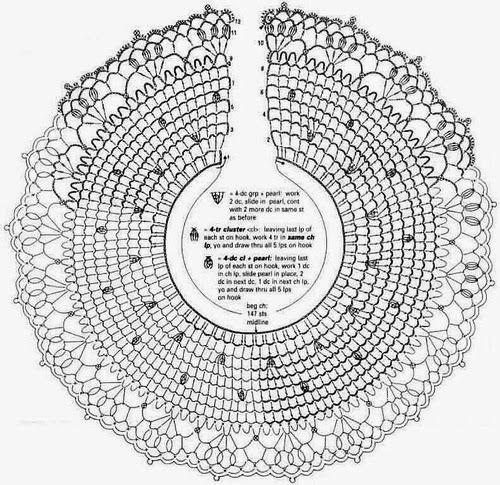 TRICO y CROCHET-madona-mía: Cuellos tejidos a crochet con patrones