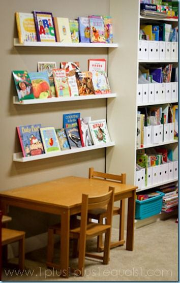 Use Ikea RIBBA picture ledges for picture book display. Also like books over table idea- could work on LHS of study?
