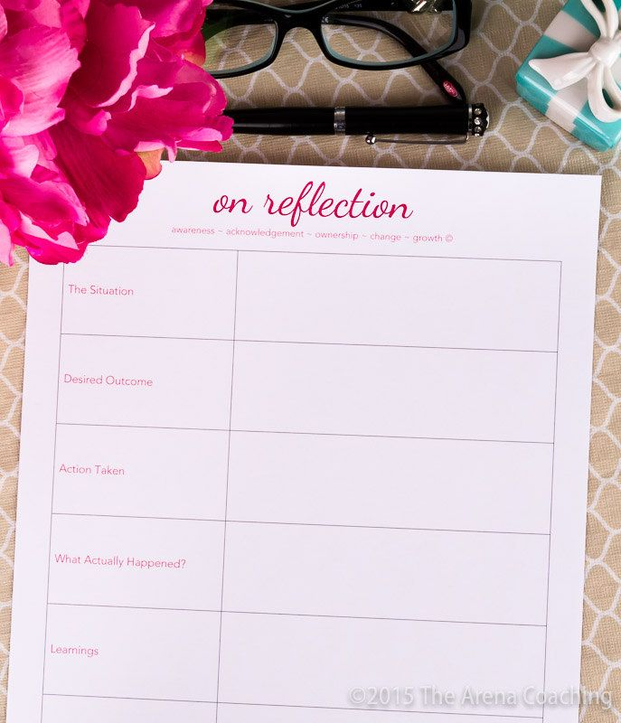 On Reflection - 2016 Printable by TheArenaCoaching on Etsy