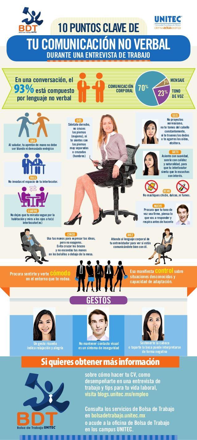10 puntos clave de la comunicación no verbal en la entrevista de trabajo…
