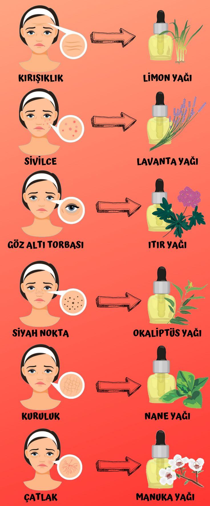 Quelle huile naturelle est bonne pour quel problème de peau