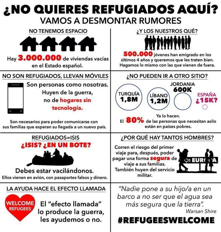 Refugiados en España (y en Europa): desmontando rumores. #refugeeswelcome
