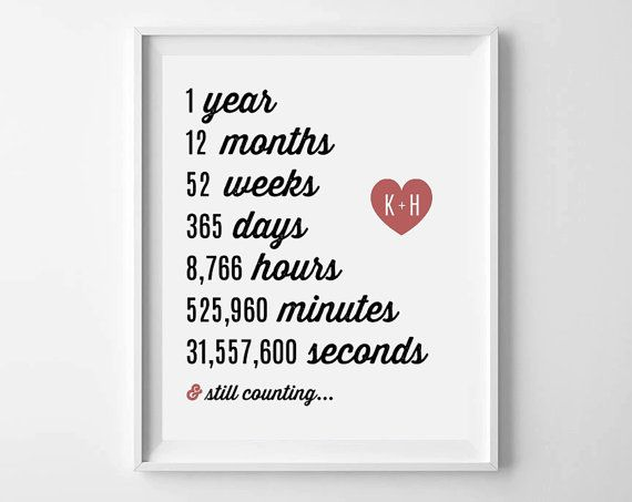 40% off! One Year Anniversary on Etsy, $5.47 CAD