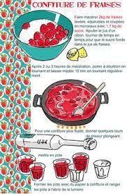 17 best images about temps des fraises on pinterest. Black Bedroom Furniture Sets. Home Design Ideas