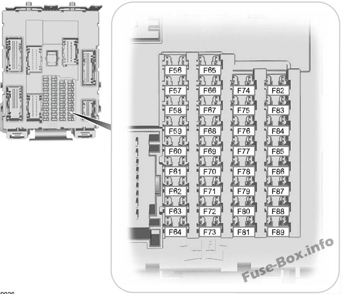 Interior fuse box diagram: Ford Focus (2015, 2016, 2017, 2018) | Fuse box,  Ford transit, Ford focusPinterest