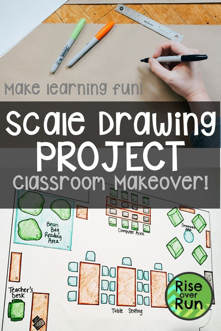 Scale And Surface Area Project For 7th Grade Math 7th Grade Math Scale Drawing Fun Math Activities [ 1104 x 736 Pixel ]
