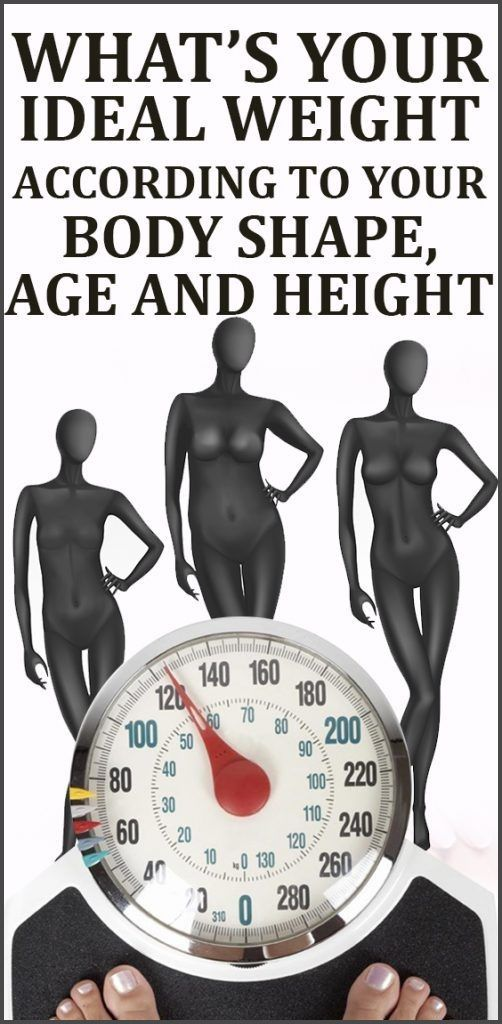 WEIGHT CHART FOR WOMEN AND MEN, WHAT IS YOUR IDEAL WEIGHT ACCORDING TO YOUR BODY SHAPE, AGE AND HEIGHT?
