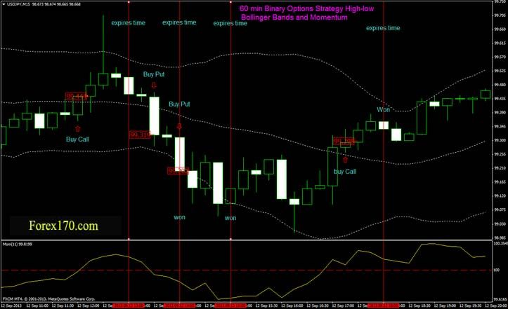 double bollinger bands binary options