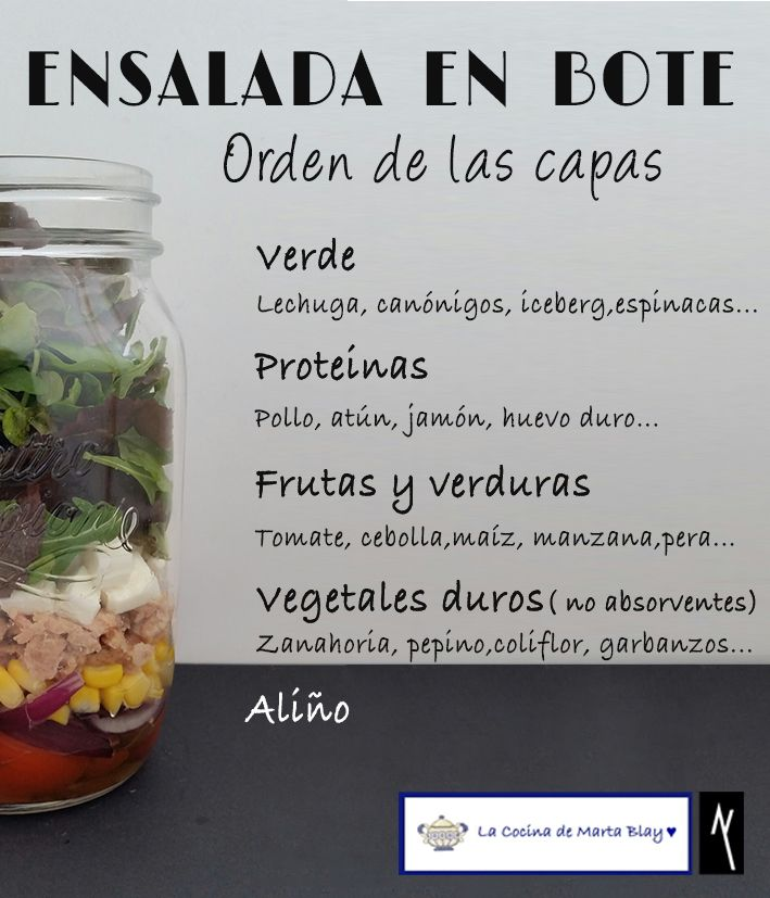 Ensalada en bote de cristal.How to Make the Perfect Mason Jar Salad - perfect for a healthy lunch! www.anablay.com