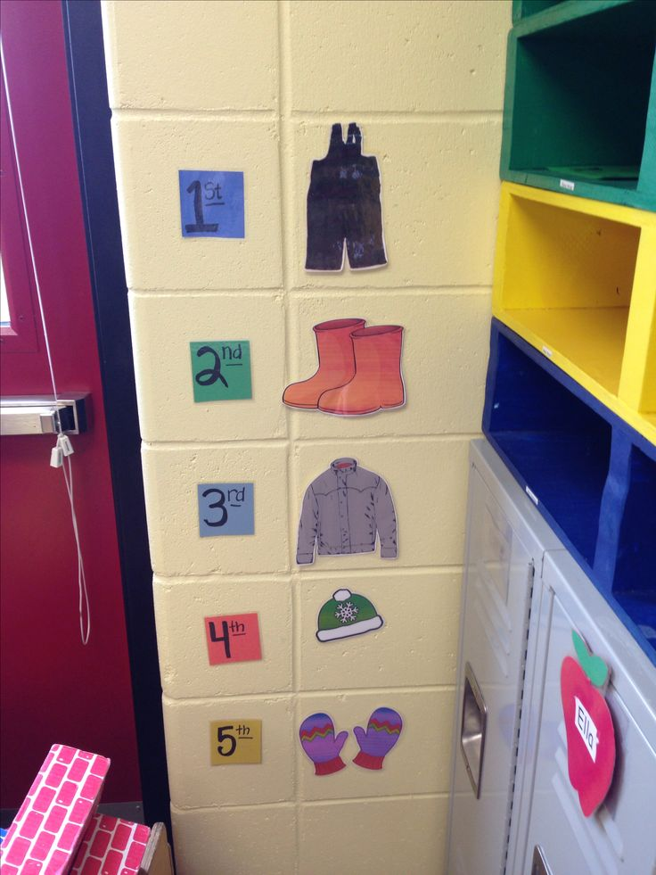 Visual showing children what order to put on their winter clothing. Great for preschoolers.