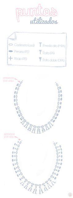 Más de 1000 ideas sobre Gráfico De Collares en Pinterest
