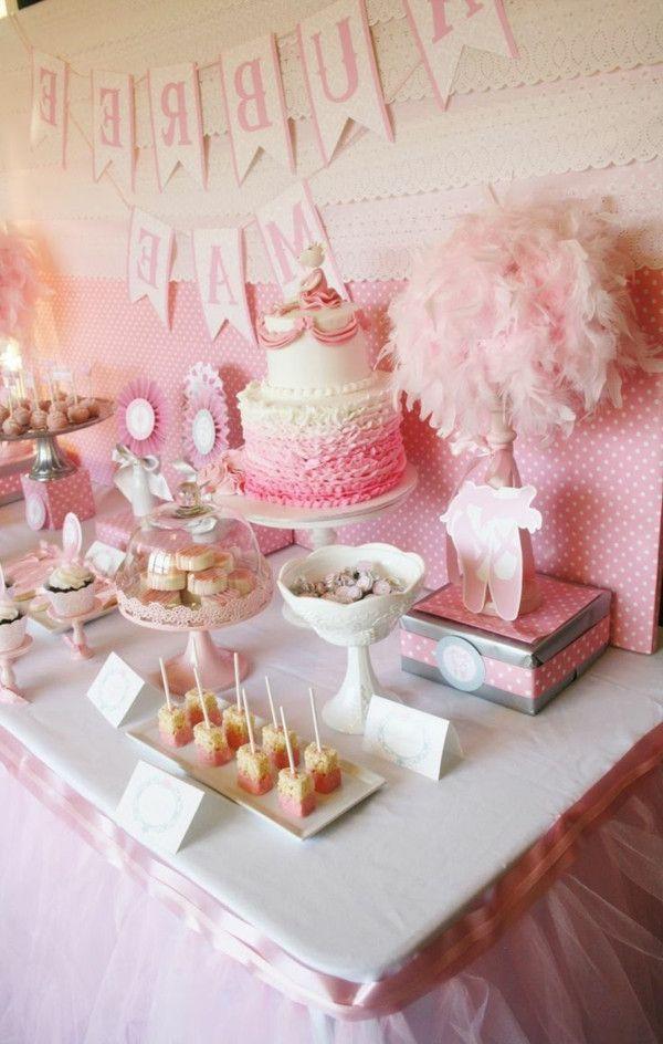 20 Besten Geburtstagsparty Deko Geburtstagsparty Dekoration