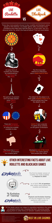 LIVE ROULETTE VS LIVE BLACKJACK   Casino Infographics:
